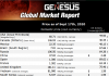 Genesus Global Market Report China, September 2020
