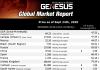 Genesus Global Market Report USA, September 2020