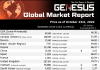 Genesus Global Market Report Russia, October 2020
