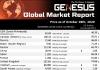 Genesus Global Market Report SE Asia, October 2020