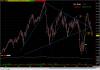 Hog trend down, gap almost filled